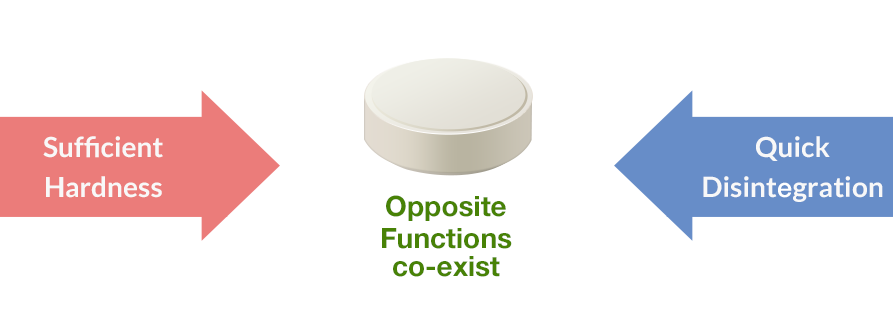 Opposite Functions cc-exist